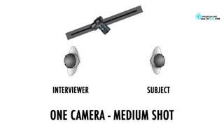 اسلایدر.وسیله ای که فیلمبرداری از مصاحبه را جذابتر میکن