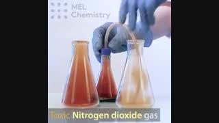 070- جذب گاز NO2 توسط کربن فعال