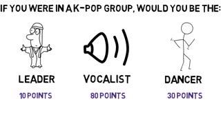 شخصیتتون  به کدوم یکی از اعضای BTS نزدیک تره؟؟