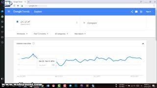آموزش کار با ابزار گوگل ترندز (google trends)