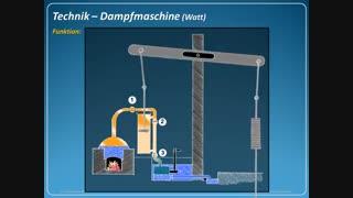 تاریخچه ماشینهای بخار-قسمت سوم پمپ آب ساخت جیمز وات