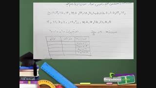 آموزش ریاضی هشتم فصل هشتم