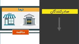 با سامانه بانک مرکزی برای خرید و فروش ارز  آشنا شوید