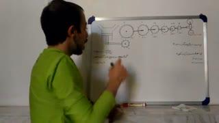 نحوه عملکرد سیستم دنده و انتقال قدرت