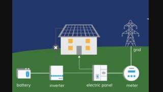 نحوه کار پنل های خورشیدی دارای باتری و مبدل برق