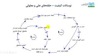 آموزش مدلسازی سیستمهای دینامیکی با Vensim - بخش یازدهم