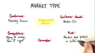 جلسه پنجم - درس بیستم - بازار بازسازی شده