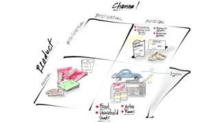 جلسه ششم - درس دوم - کانال های توزیع