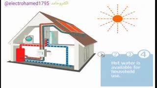 نحوه عملکرد آبگرمکن خورشیدی (موشن گرافیکی)