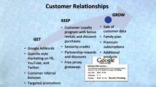 جلسه هفتم - درس بیست و یکم -ارتباط با مشتریان JerseySquare