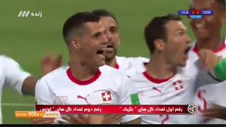 خلاصه جام جهانی: صربستان ۱-۲ سوئیس
