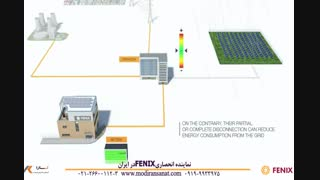 Buildings As Active Elements Of The Energy System