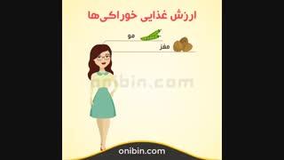 مواد غذایی چه تاثیری بر اندام های مختلف بدن دارند؟ - آنی بین