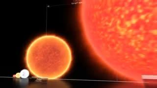 مقایسه زمین با بزرگترین ستارگان