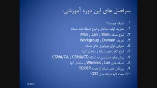 دوره آموزش +Network (نتورک پلاس)