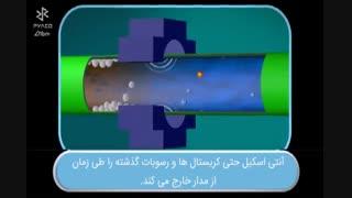 فیلتر مغناطیسی مدار بهداشتی (آنتی اسکیل)