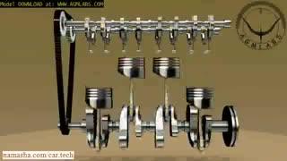 موتور چهارزمانه چگونه کار می کند؟؟؟