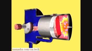موتور دوزمانه چگونه کار می کند؟؟