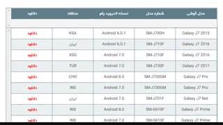 (رایگان) رام اندروید 8.0 برای گوشی سامسونگ گلکسی J7