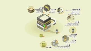 موشن گرافیک کعبه شناسی