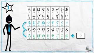 فرمِ اِرادی - (زیرنویس فارسی) آموزش زبان ژاپنی
